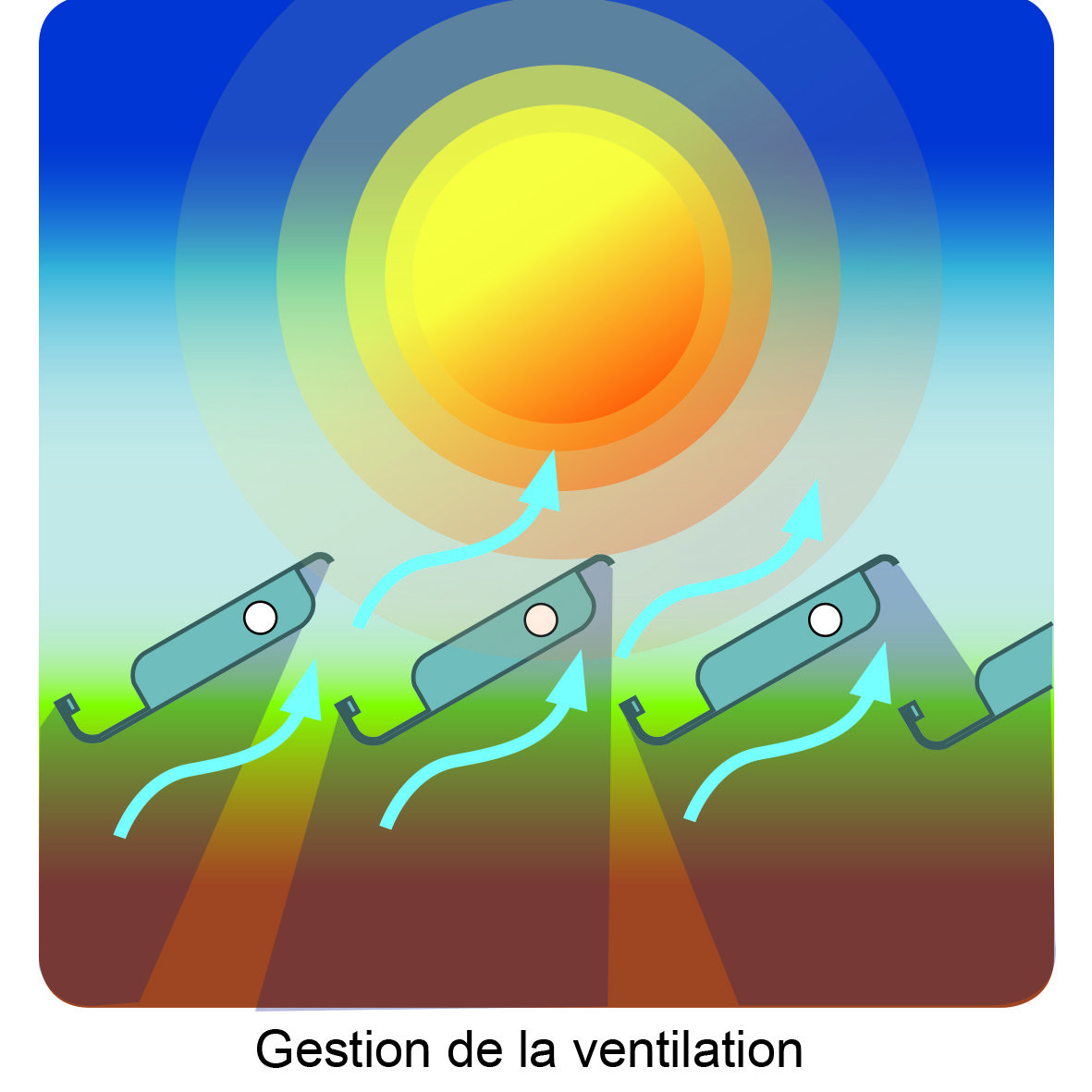 Ventilation entre les lames